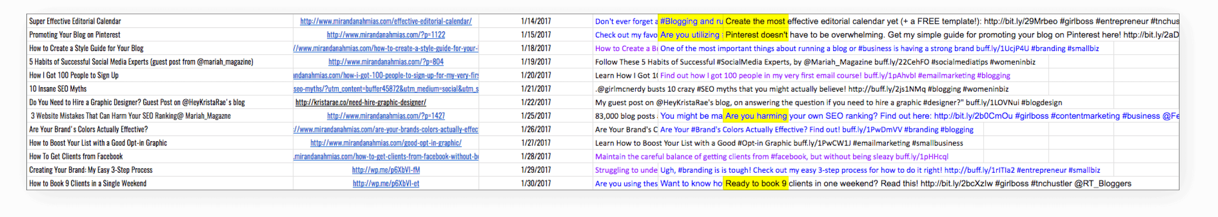 how-to-promote-your-blog-twitter-spreadsheet