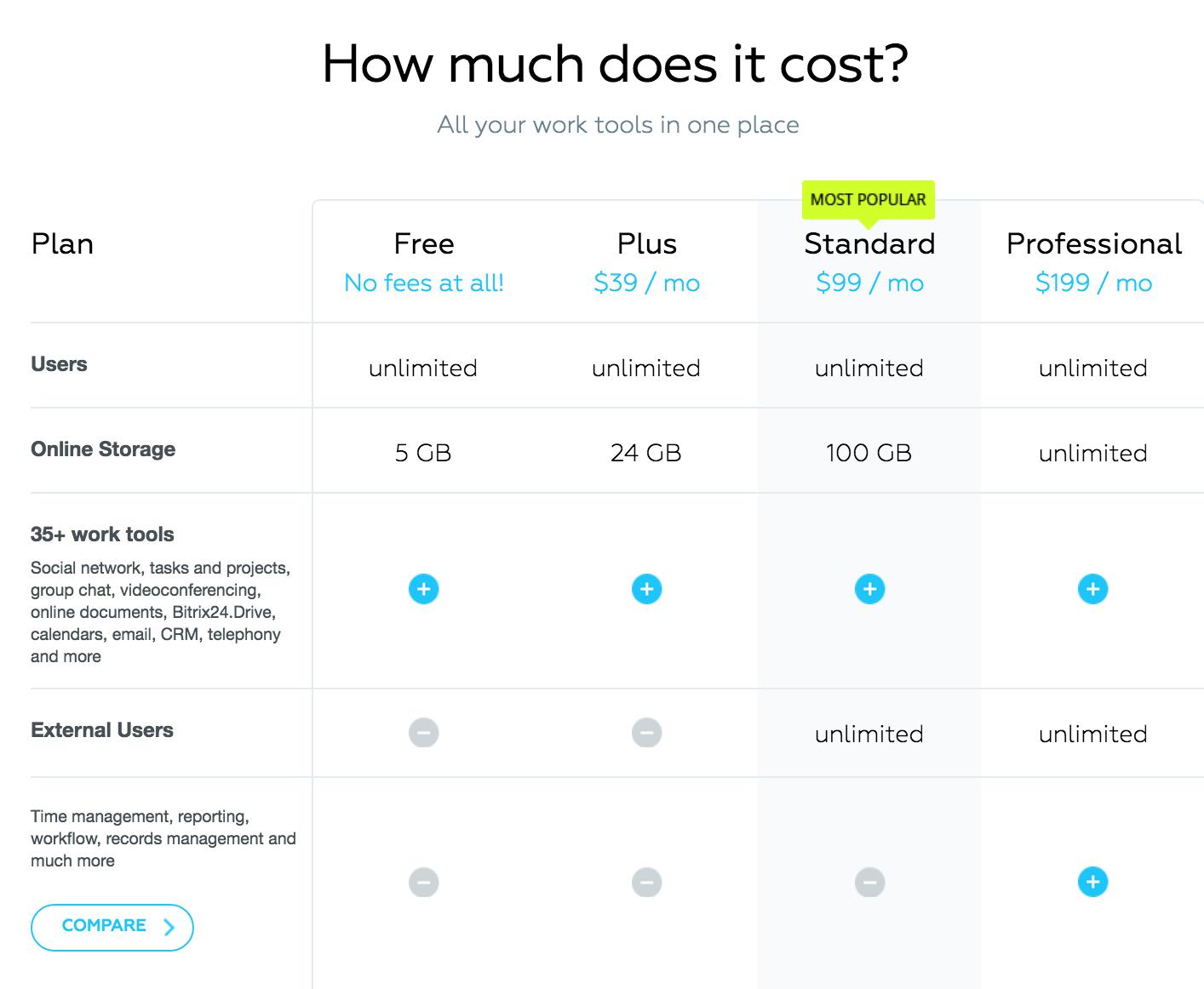 Bitrix24 Pricing-best-project-management-app